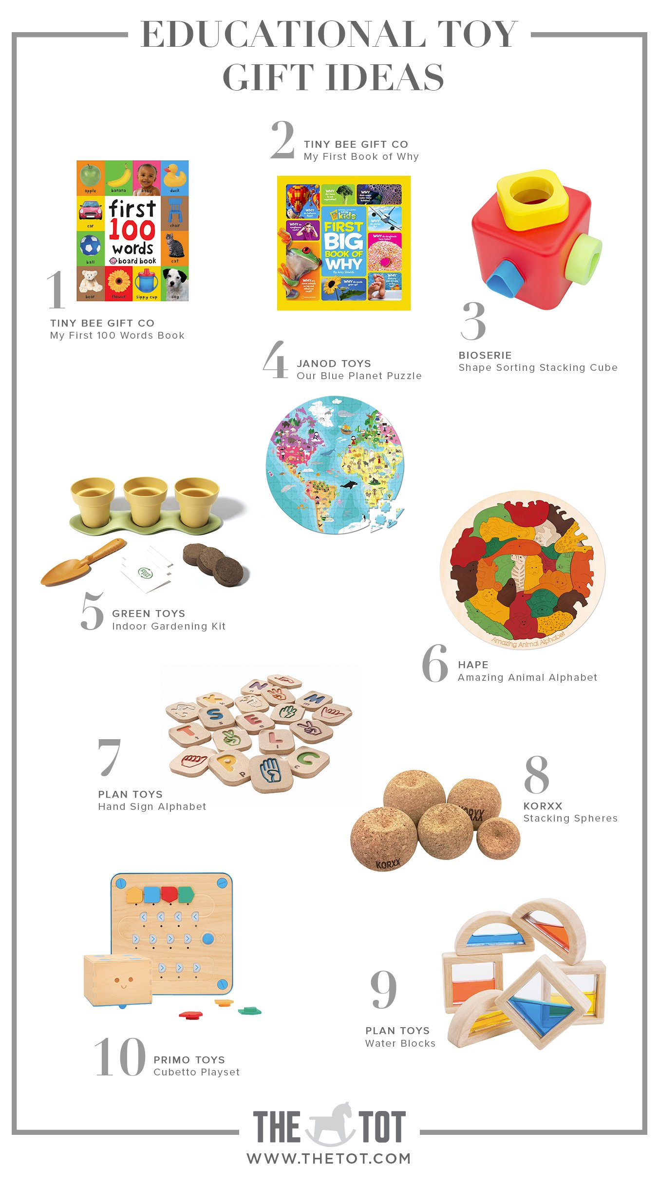 A guide to educational gifts thetot 1 of 10 workwithnaturefo