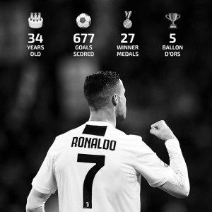 online store d36cc 8cfca adidas Cristiano Ronaldo Juventus Home Jersey 18/19   SOCCER.COM