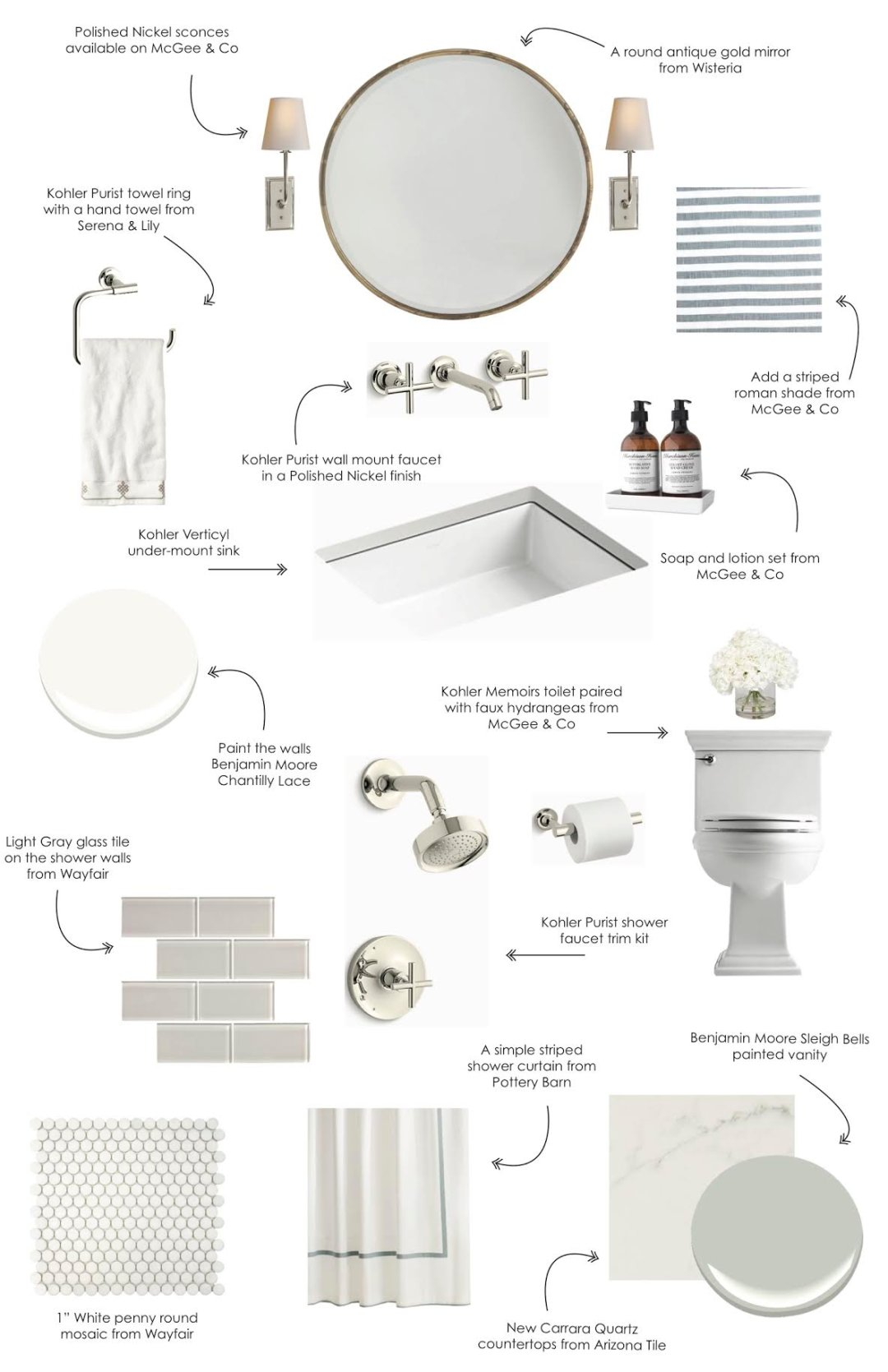 Trends We Love Pale Neutrals In Blog Comments 0 Email This Tags Diagram Bathroom Sink Gilt Minimalist Mirror
